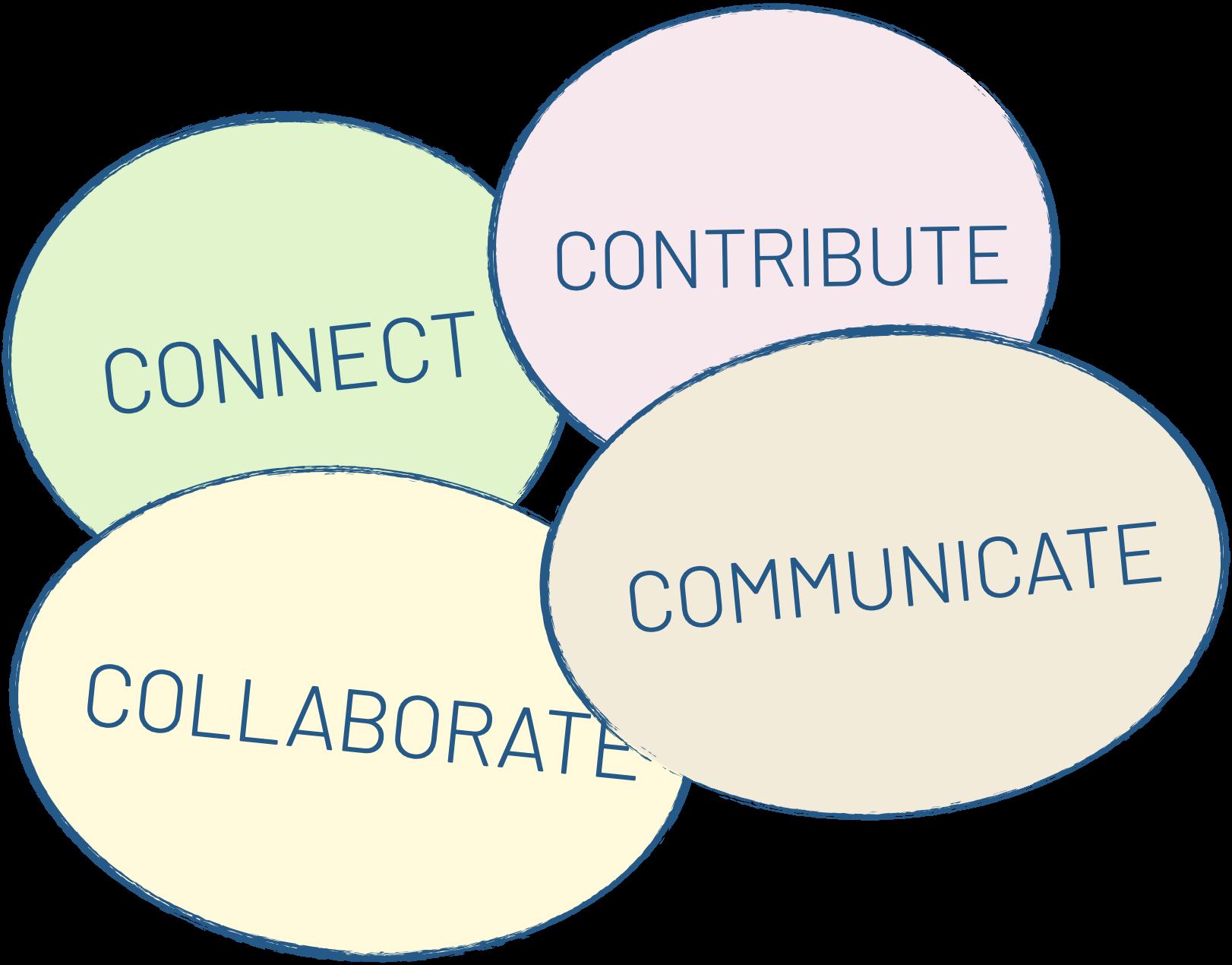 Samenwerken aan gebouwinformatie met Bryder